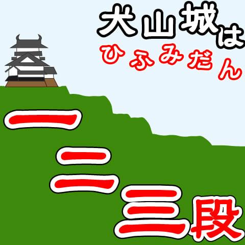 犬山城はひな壇ならぬ一二三段(ひふみだん)の連郭式(れんかくしき)縄張りで、敵を寄せつけない構造だった!
