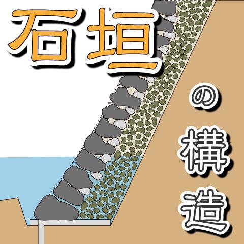 石垣の構造