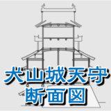 犬山城天守の断面図
