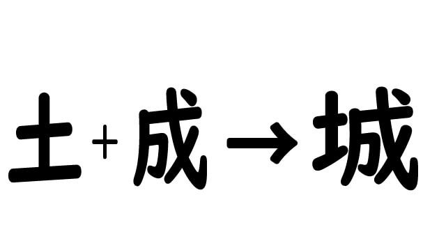 漢字 この しろ