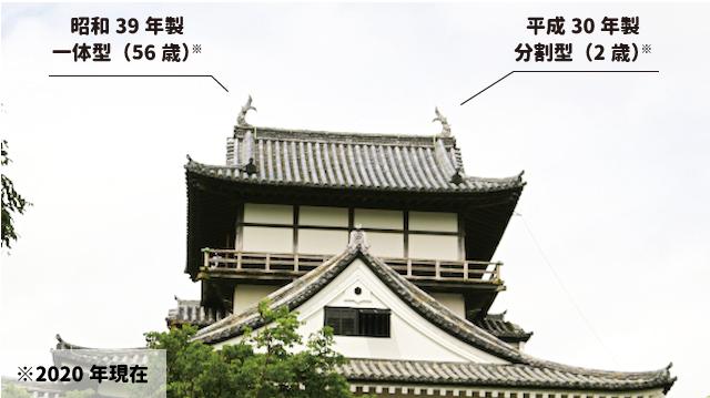 北と南で制作年や作り方が異なる犬山城のしゃちほこの画