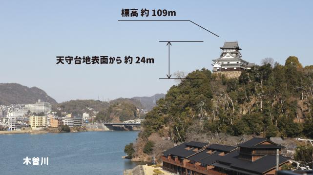 標高約109m、天守台地表面から約24mのところにある犬山城のしゃちほこの画