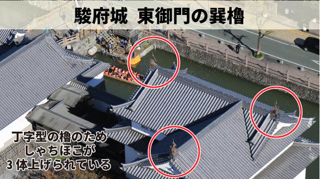 駿府城 東御門の巽櫓には3体のしゃちほこが上げられている図解