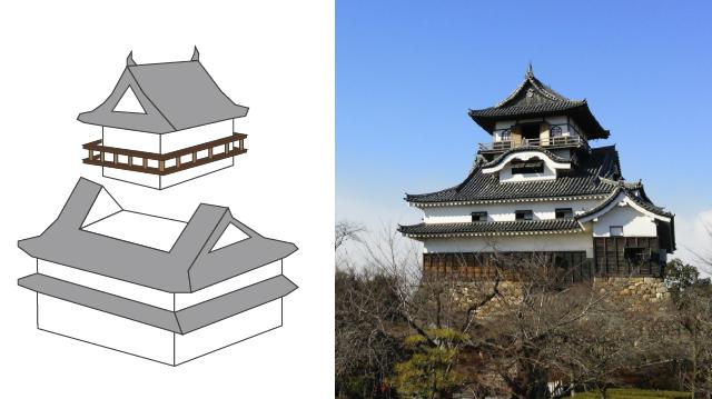 望楼型のイラストと犬山城天守の写真