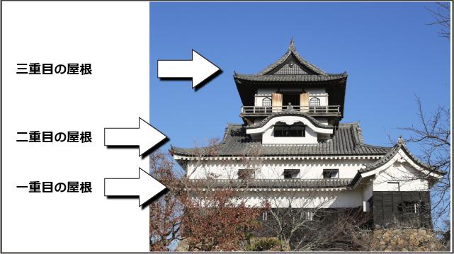犬山城天守の外部の屋根の数