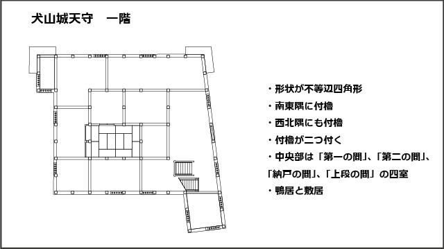 犬山城天守一階平面図