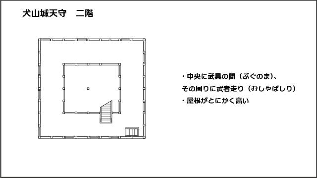 犬山城天守二階平面図