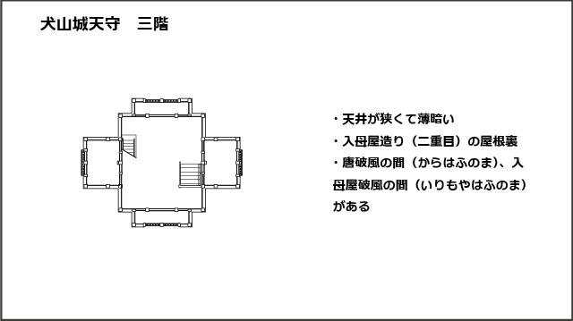犬山城天守三階平面図