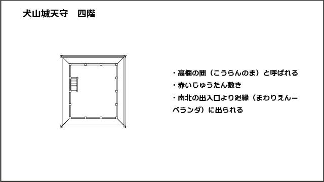 犬山城天守四階平面図
