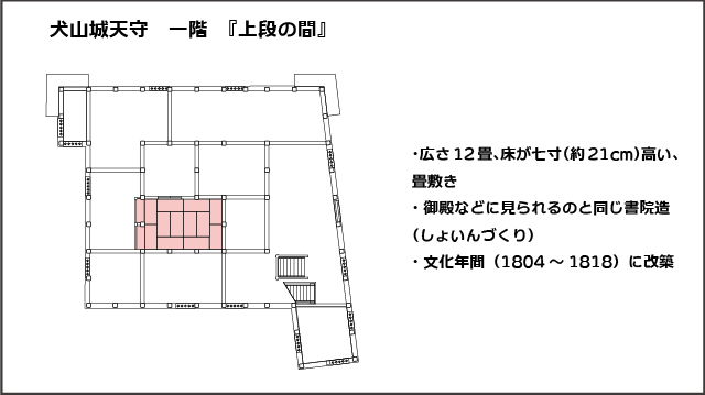 犬山城天守一階平面図、上段の間