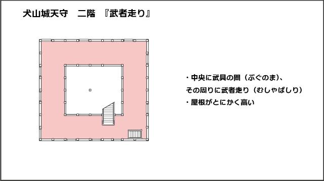 犬山城天守二階平面図、武者走り