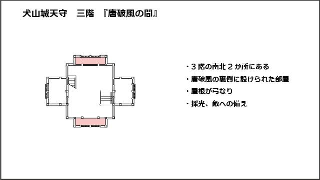 犬山城天守三階平面図、唐破風の間