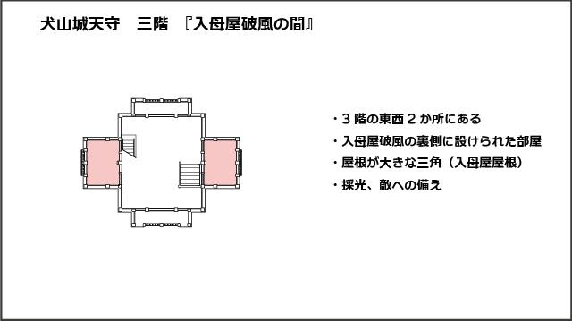 犬山城天守三階平面図、入母屋破風の間