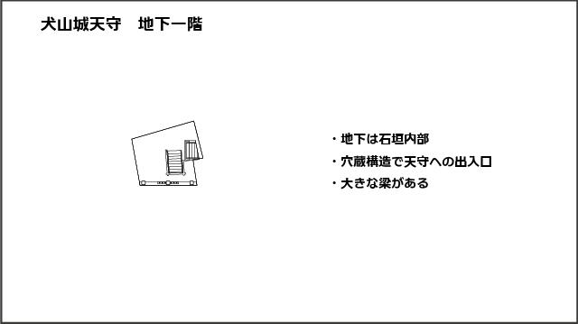 犬山城天守地下一階平面図