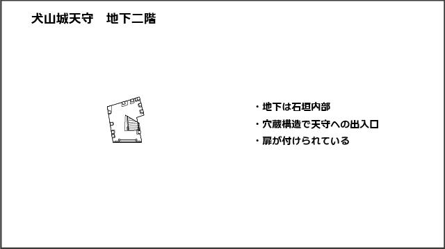 犬山城天守地下二階平面図