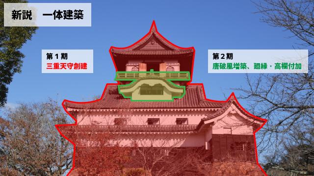 犬山城天守建築方法-一体建築説
